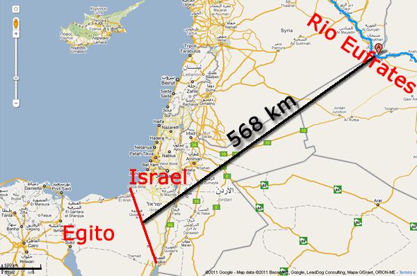 Distância entre Egito e Eufrates