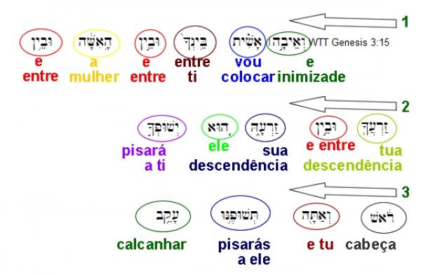 Genesis 3,15